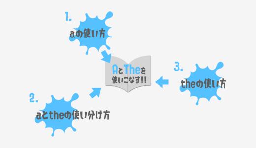 冠詞:aとtheの使い分けのポイントは1つだけ【スライドで図解してみた】